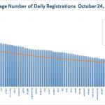 Registration Volume of new Generic Top Level Domains Oct 24, 2014 - Bottom Half