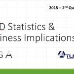 Q2 2015 gTLD statistics and Business Implications