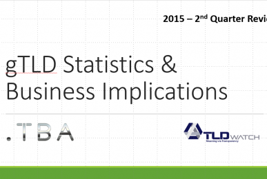 Q2 2015 gTLD statistics and Business Implications