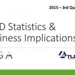 gTLD Statistics and Business Implications Q3 2015